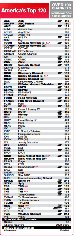 Trust image with regard to dish top 120 plus printable channel list
